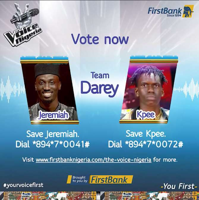 How 6 finalists will emerge from First Bank's sponsored 'The Voice Nigeria'